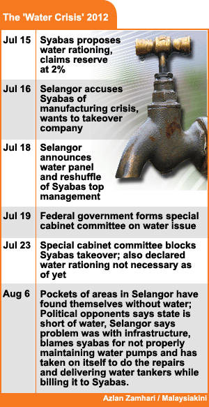 water crisis selangor essay There are a lot of steps that can be taken to solve water shortage issues  and  selangor states, the current water rationing program initiated in.